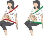 Gurtführung ohne und mit BeSafe Schwangerschaftsgurt